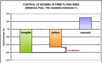ApiHerb graph