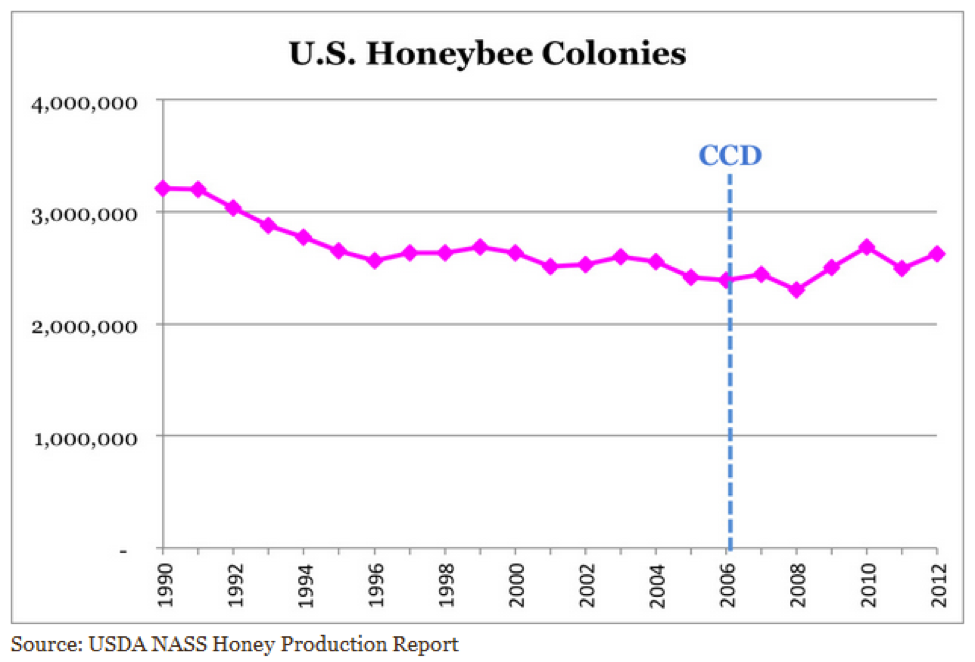 colony Archives - Scientific Beekeeping