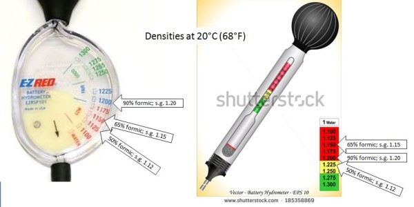 Hydrometer images
