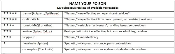 Name your poison jpg