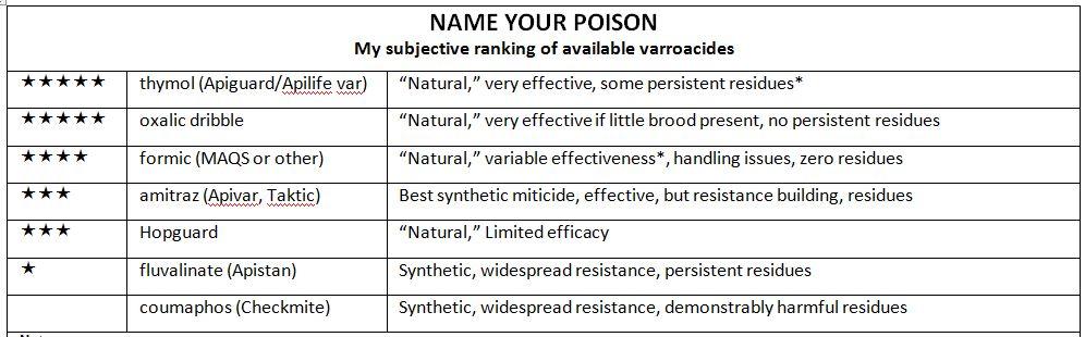 Name your poison jpg